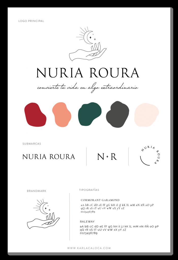 nuria rouraBrand Board