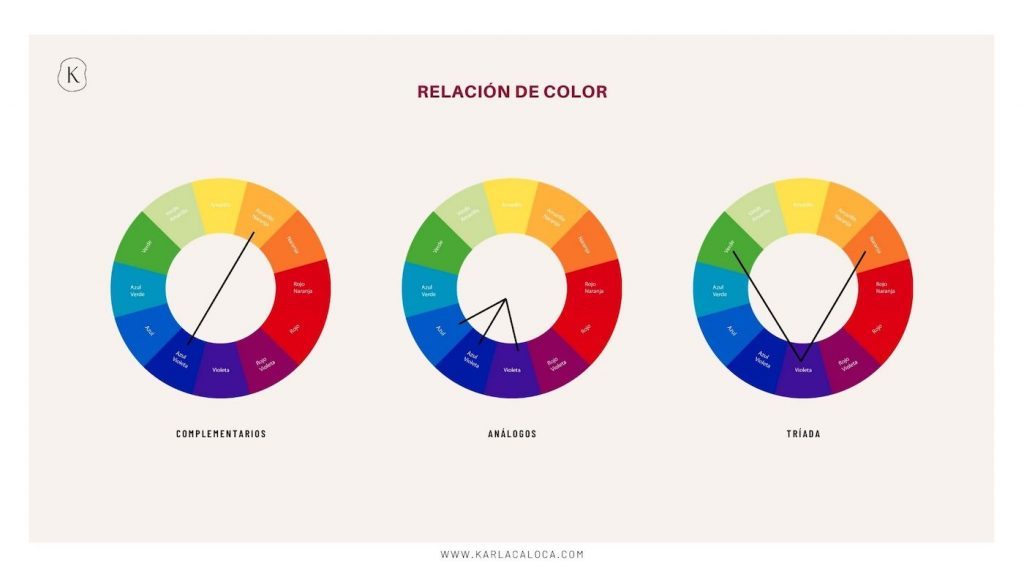 teoria del color la relacion de color